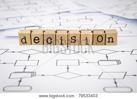 Decision Chart Word