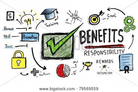 Benefits Gain Profit Earning Income Insurance Satisfaction Concept