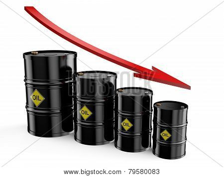 Barrel Low Price