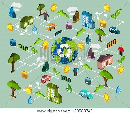 Environmental Protection Scheme