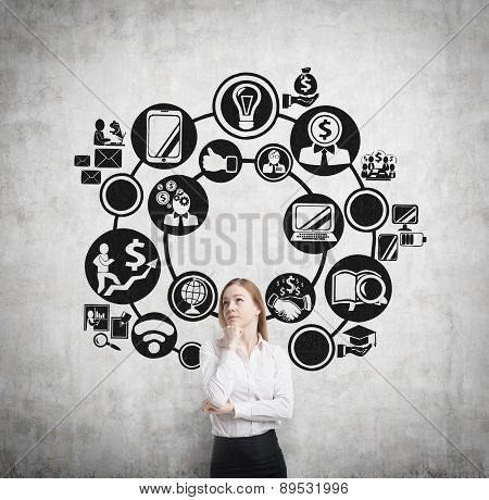 Beautiful Blonde Business Woman Is Thinking About Business Management Process. Drawn Business Flowch