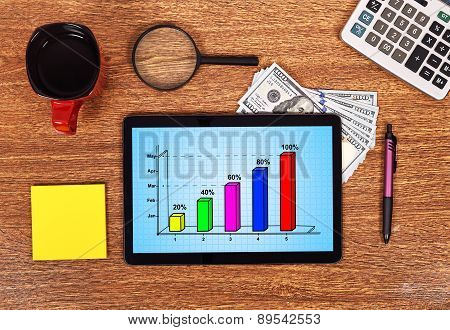 Touch Pad With Chart