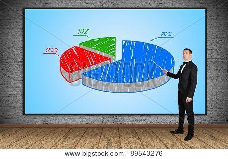 Plasma Panel With Pie Chart