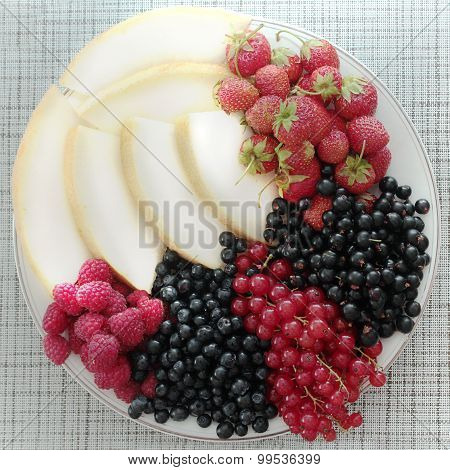 A plate of fruits. View from above.