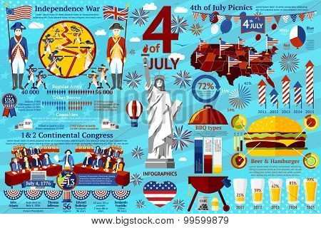 Fourth July infographics, historical events - war, signing of declaration, picnics, bbqs etc. Vector