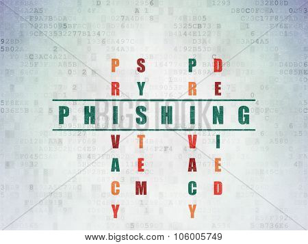 Security concept: Phishing in Crossword Puzzle