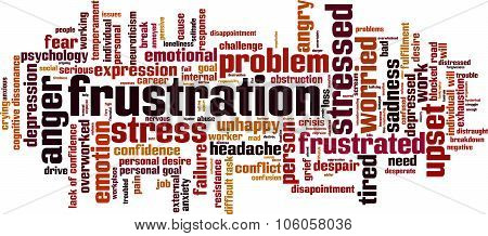 Frustration Word Cloud