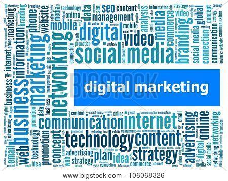 Digital Marketing in word collage