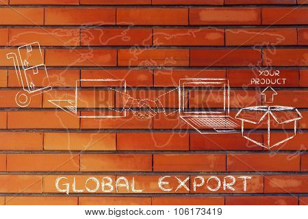 Parcel Ordered Online And Shipped Across The Globe With Text Global Export