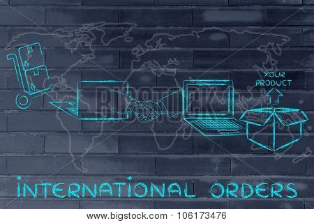 Parcel Ordered Online And Shipped Across The Globe With Text International Orders