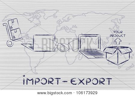 Parcel Ordered Online And Shipped Across The Globe With Text Import Export