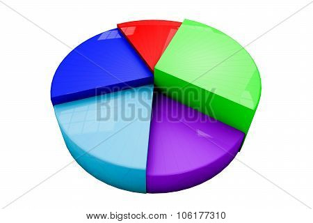 Colourful three dimension pie chart graph with isolated white. High resolution render.