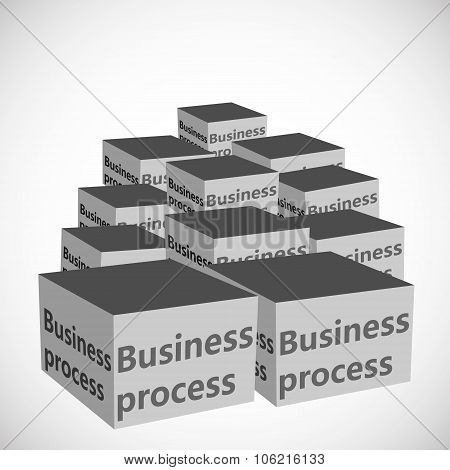 Business process text boxes
