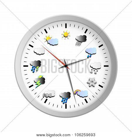 Weather Clock Face