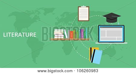 literature concept and online learning
