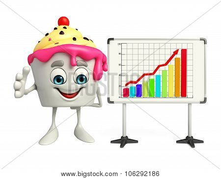 Ice Cream Character With Display Board