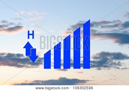 HSPA indicator