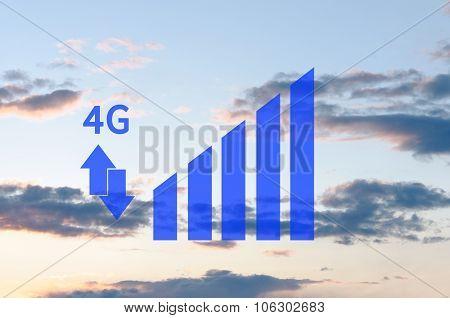 4G indicator