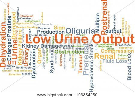 Background concept wordcloud illustration of low urine output