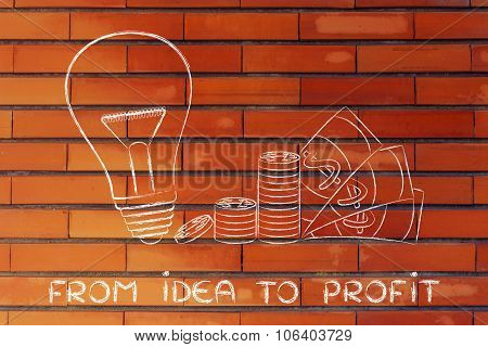 Lightbulb Next To Coins And Cash With Text From Idea To Profit
