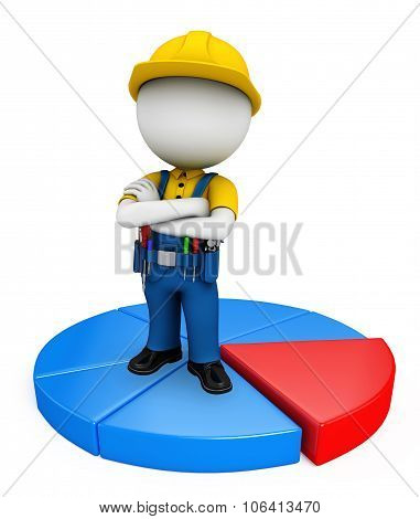 Young Mechanic With Business Graph