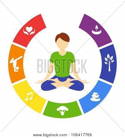 Yoga lifestyle circle with human isolated on white