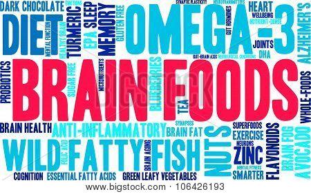 Brain Foods Word Cloud