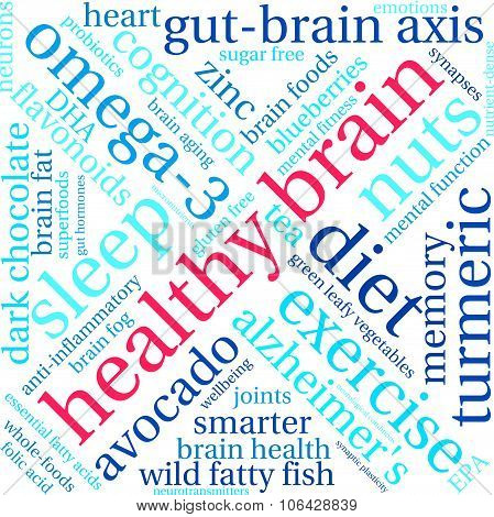 Healthy Brain Word Cloud