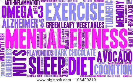 Mental Fitness Word Cloud