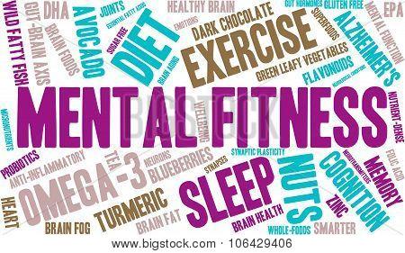 Mental Fitness Word Cloud