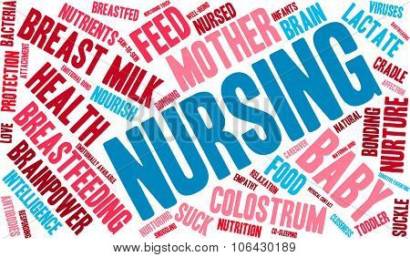 Nursing Word Cloud