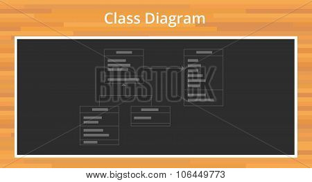 uml unified modelling language class diagram