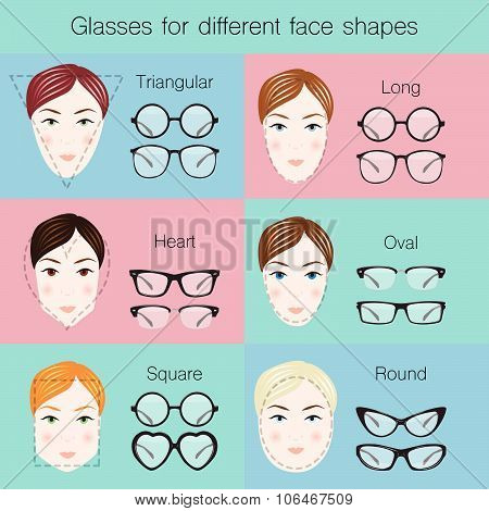 Illustration Of Different Glasses For Different Dace Shapes
