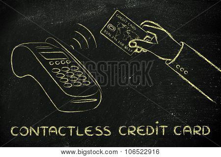 Contactless Credit Card: Person Paying At Pos