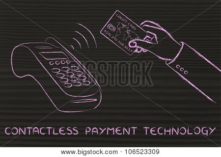 Person Paying At Pos Terminal, With Text Contactless Payments Technology