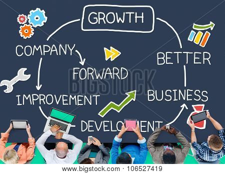 Growth Development Improvement Success Increase Concept