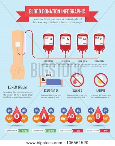 Blood Donation Infographics
