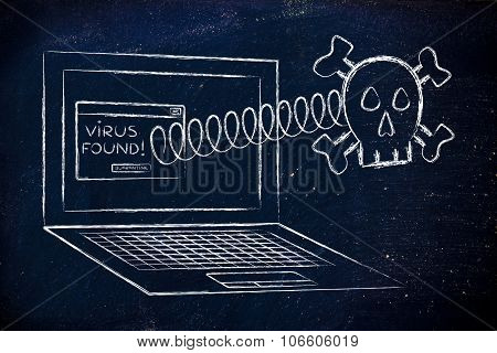 Skull Coming Out Of Laptop With Virus Message