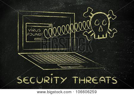 Skull Coming Out Of Laptop With Text Security Threats