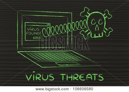 Skull Coming Out Of Laptop With Text Virus Threats