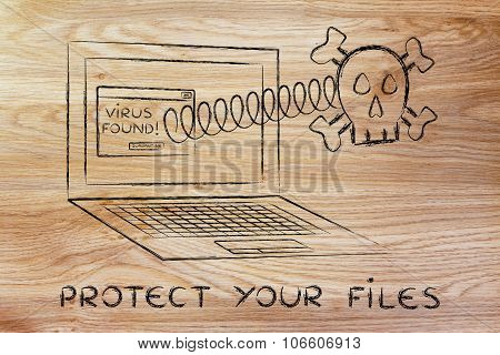 Skull Coming Out Of Laptop With Text Protect Your Files