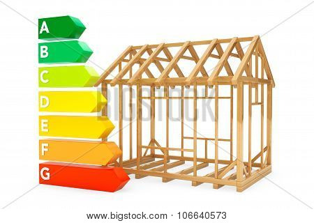 Energy Efficiency Rating Charts With House Frame