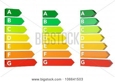 Energy Efficiency Rating Charts