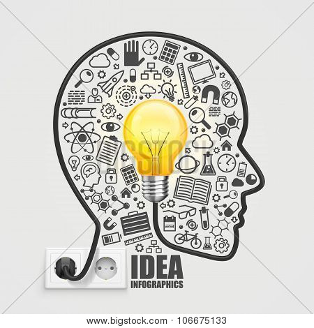 Head with a light bulb from the socket.