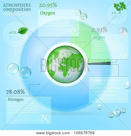 bio infographics illustration