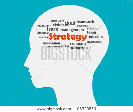 Head idea strategy