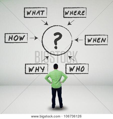Man Looking At Many Questions