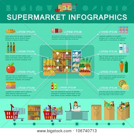 Shop, supermarket infographic