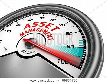 Asset Management To Hundred Per Cent Conceptual Meter
