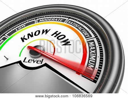 Know How Level To Maximum Conceptual Meter